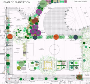 plan de plantation, marier volumes, ensoleillement usages et couleurs.